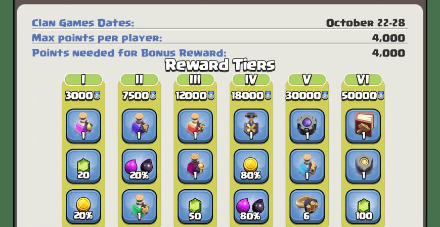 Clan Games Rewards 22 – 28 October