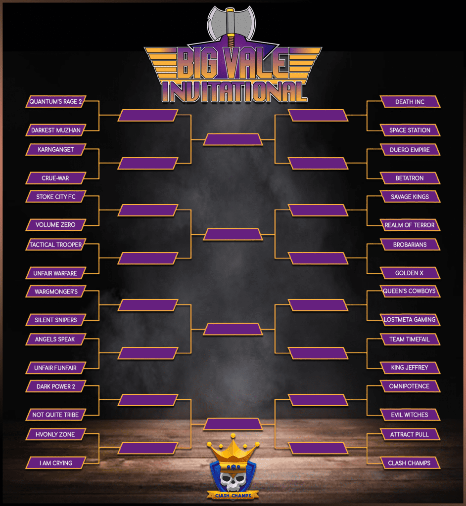 Big Vale Invitational Bracket