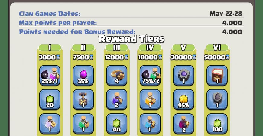 Clan Games Rewards – May 22-28