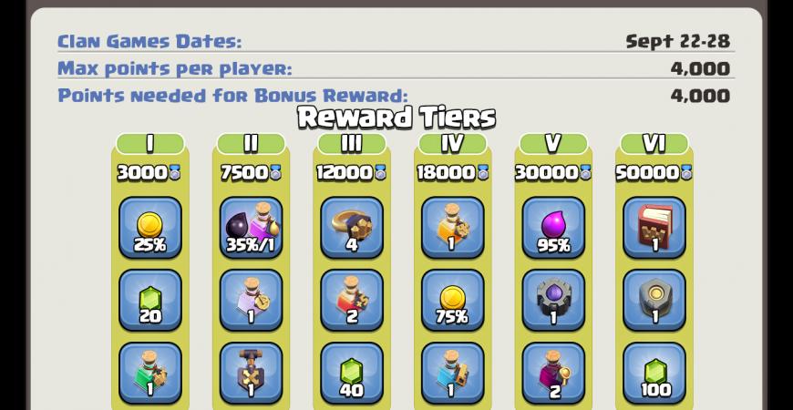 Clan Games Rewards – September 22-28